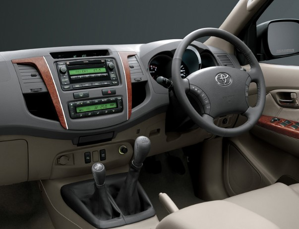 Toyota Fortuner Price In India Archives Indiandrives Com