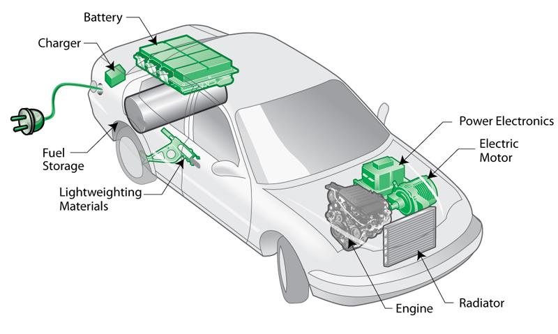 Electric Shock Or Hybrid Jolt