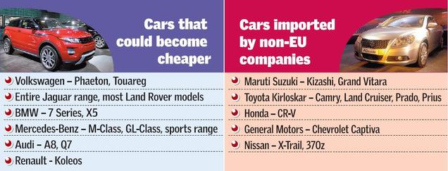 European Luxury Cars Set To Become Cheaper In India