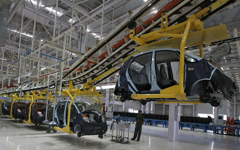 Impact of Budget on the Automobile Sector