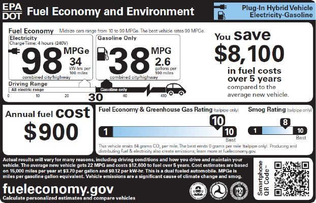 Fuel-efficiency label