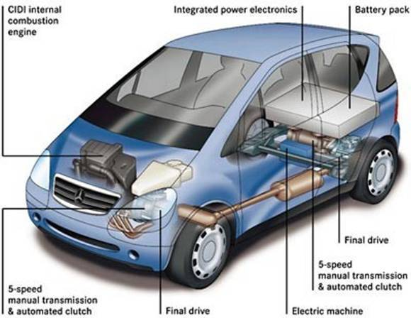 Maintaining Hybrid Vehicle