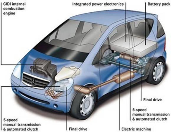 Maintaining Hybrid Vehicle