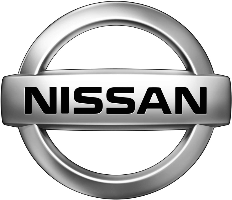 Nissan India Posts Record 180% Growth in March