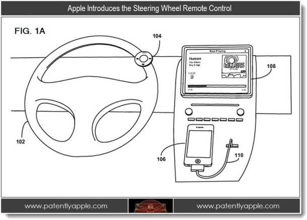 Apple patents iOS steering-wheel controls