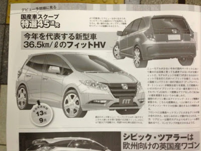 2014 Honda Jazz Rendered