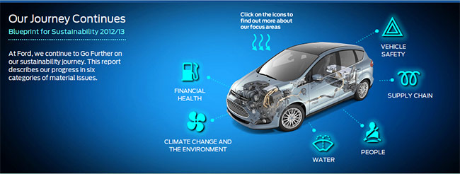 Ford India to join Voluntary Greenhouse Gas Reporting