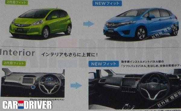 Interiors of New Generation Honda Jazz