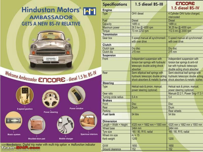 Hindustan Motors Ambassador Encore BS4 Diesel