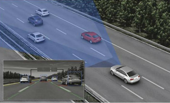 Advance Driver Assistance Systems (ADAS) Its role in self-driven cars revealed