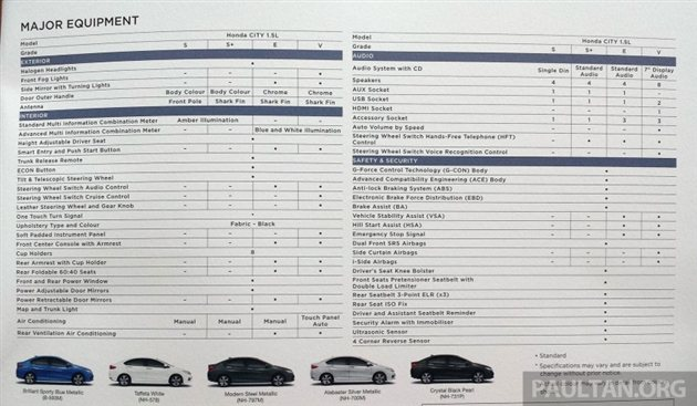 2014 Honda City Brochure
