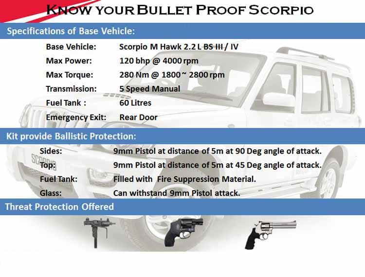 Bulletproof Mahindra Scorpio