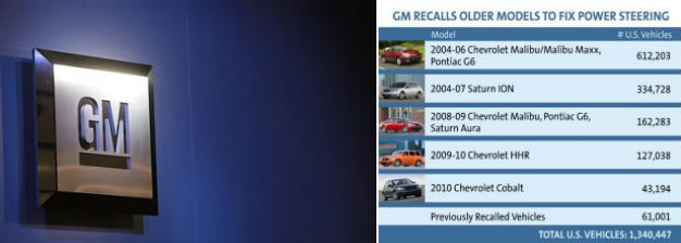 General Motors Recalls Older Model Vehicles To Fix Power Steering