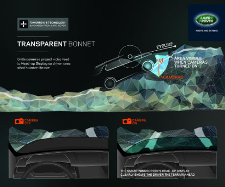 Land Rover Discovery Vision Concept Boasts Invisible Hood
