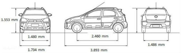 Toyota Etios Cross design