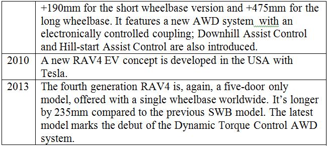Toyota RAV4 milestones