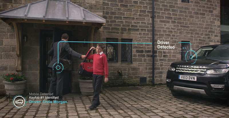 Jaguar Land Rover Develops The Self-Learning Intelligent Car Of The Future