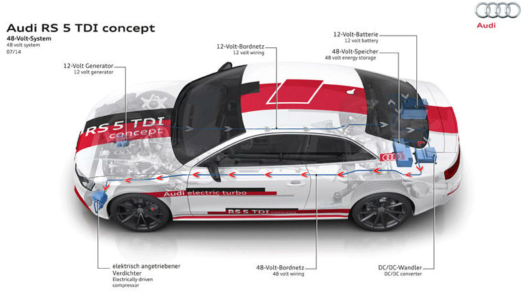 Audi To Upgrade Its Car Electrical System To 48 Volts