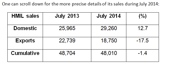 One can scroll down for the more precise details of its sales during July 2014