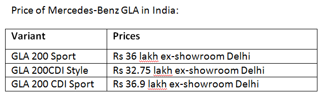 Price of Mercedes-Benz GLA in India