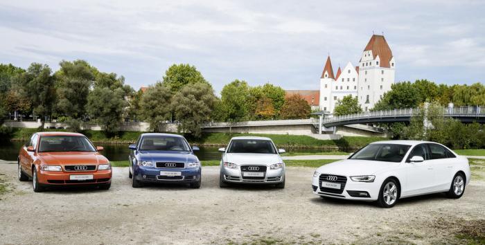 Audi A4 Celebrates 20th Anniversary