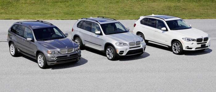 BMW X5 Celebrates 15th Anniversary