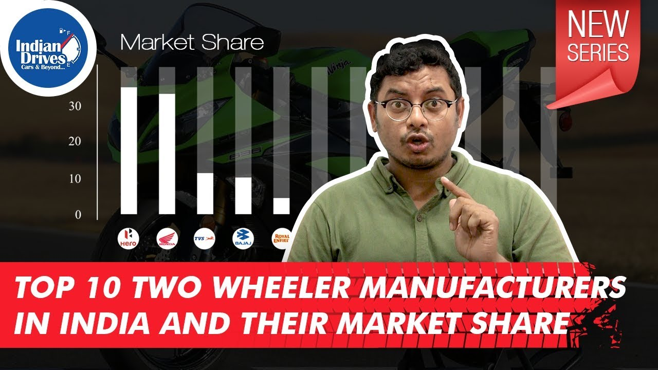 Top 10 Two Wheeler Manufacturers In India And Their Market Share